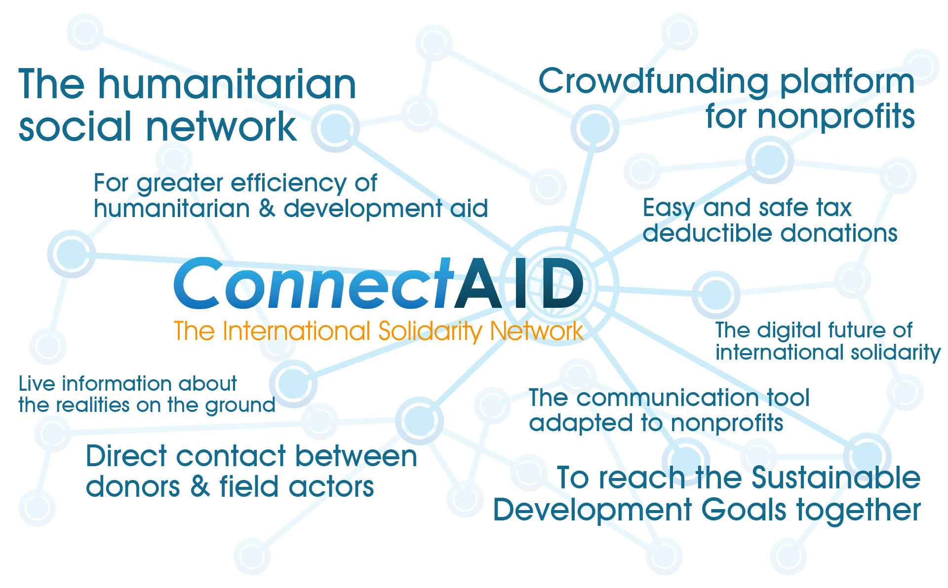 ConnectAID international solidarity network